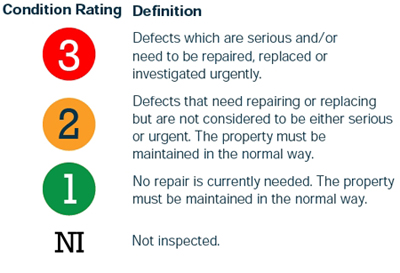 condition-rating